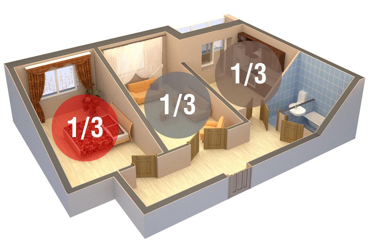Как продать долю в квартире без согласия других собственников