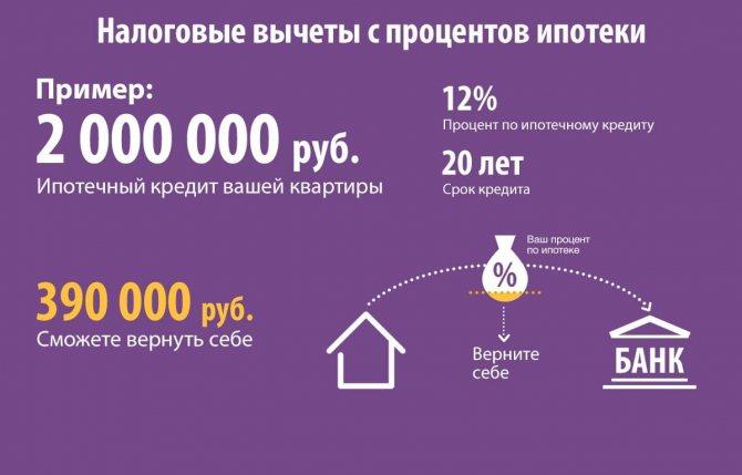 вернуть не более 260 000 рублей